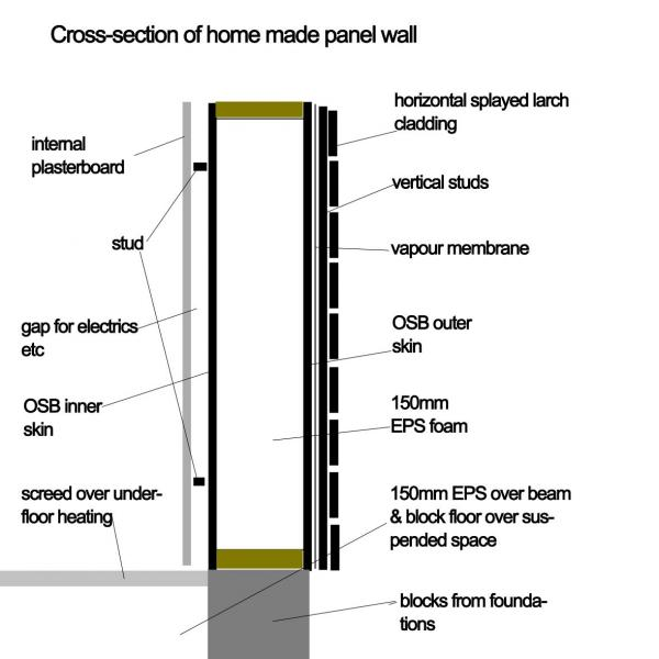 cross-section of IPs wall.jpg