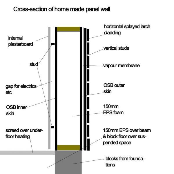 cross-section of IPs wall.jpg