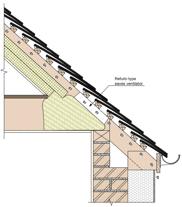 Insulation To Eaves Of Existing 42º Pitched Roof And Solid Walls