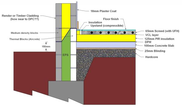 Housing - New Build : Avoiding Thermal Bridging at the Wall to Floor