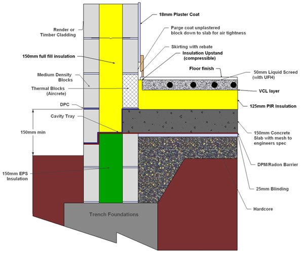Green Building Forum Cavity Wall