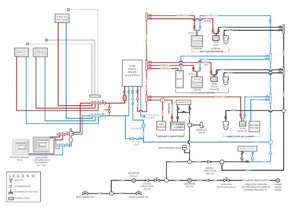 Plumbing Design  Schematic