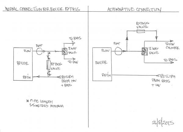 Honeywell S Plan Wiring System The Technicians Handthe Diagram Shows An Where