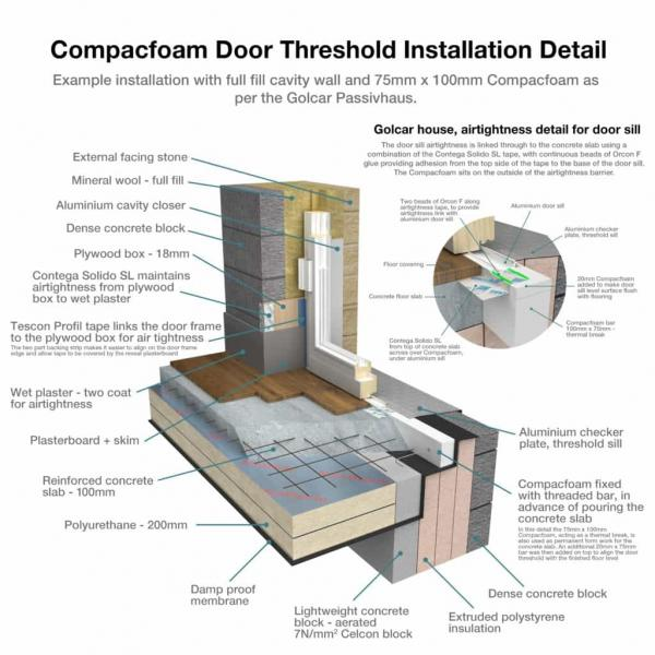Compacfoam-Door-Threshold-Installation-Detail-1024x1024.jpg